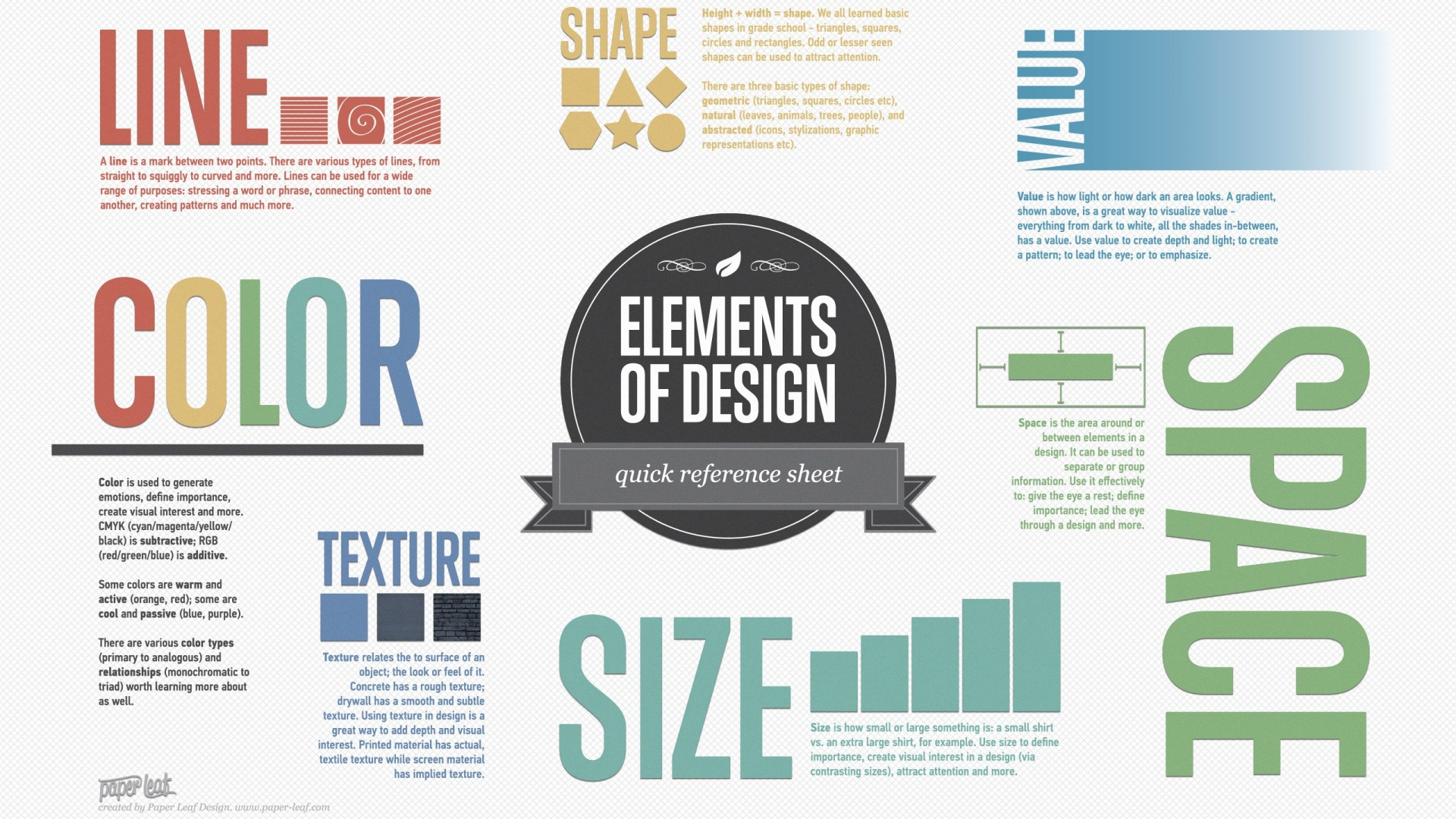 Poster design principles - 1920x1080 Elements Of Design