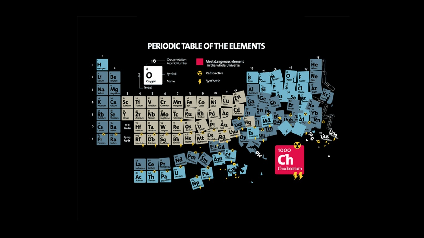 Rd element periodic table gallery periodic table images 1366x768 periodic table of elements desktop pc and mac wallpaper gamestrikefo gallery gamestrikefo Gallery