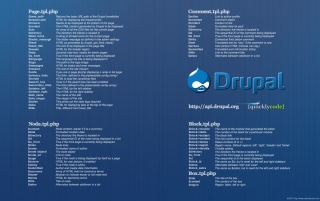 Drupal Spickzettel wallpapers and stock photos