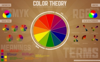 Color Theory wallpapers and stock photos