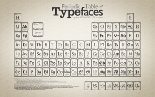Periodic Table of Typefaces wallpapers and stock photos