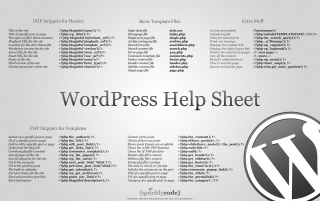 WordPress Hilfe Sheet wallpapers and stock photos