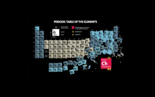 Periodic Table of Elements wallpapers and stock photos