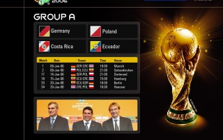 Random: World Cup group A