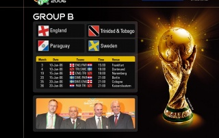 World Cup group B wallpapers and stock photos