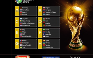 Random: World Cup groups