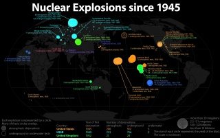 Nuclear Explosions wallpapers and stock photos