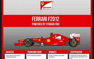 Ferrari F2012 wallpapers and stock photos