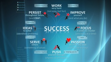 Success wallpapers and stock photos