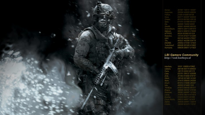Call Of Duty Modern Warfare 3, cod, community wallpapers and stock photos