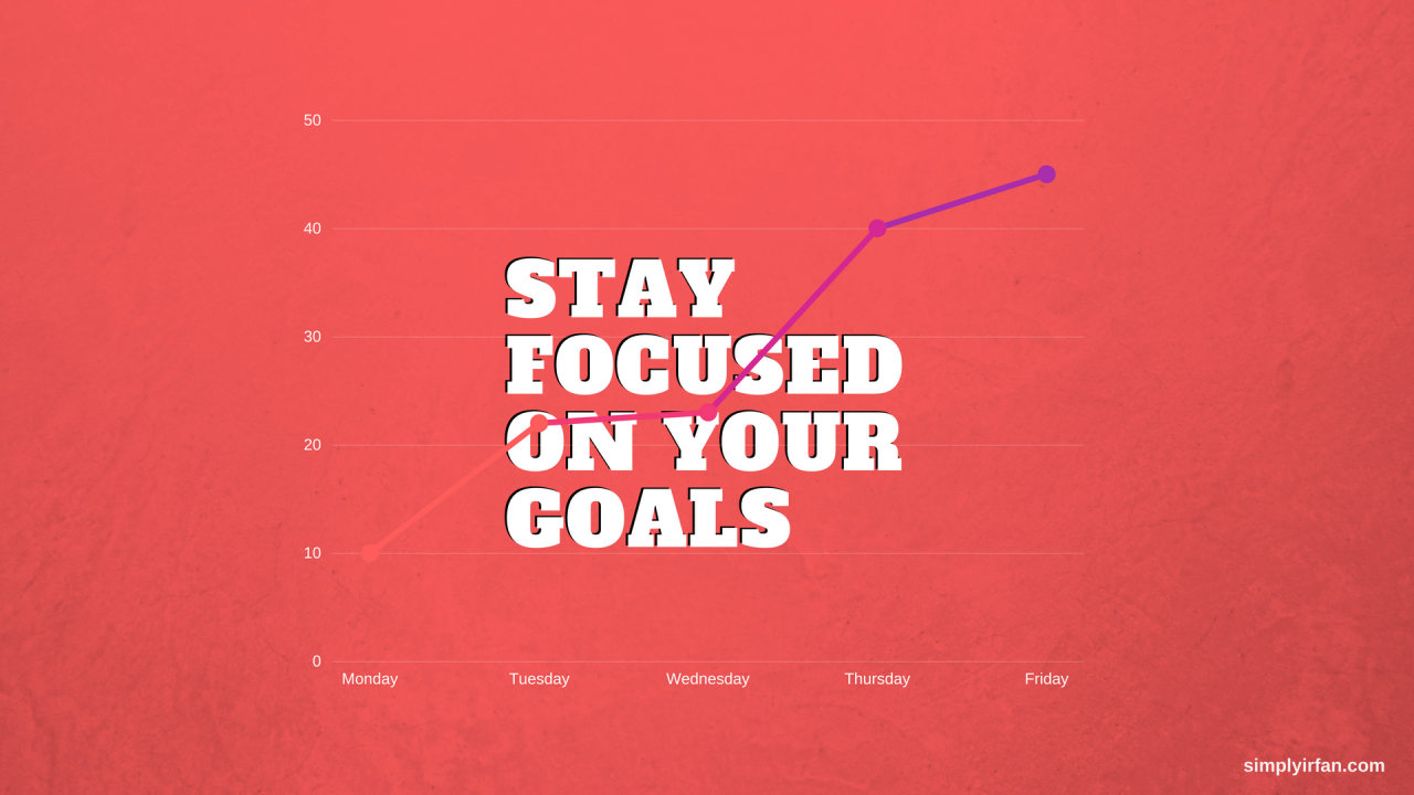 Stay Focused on Your Goals wallpapers